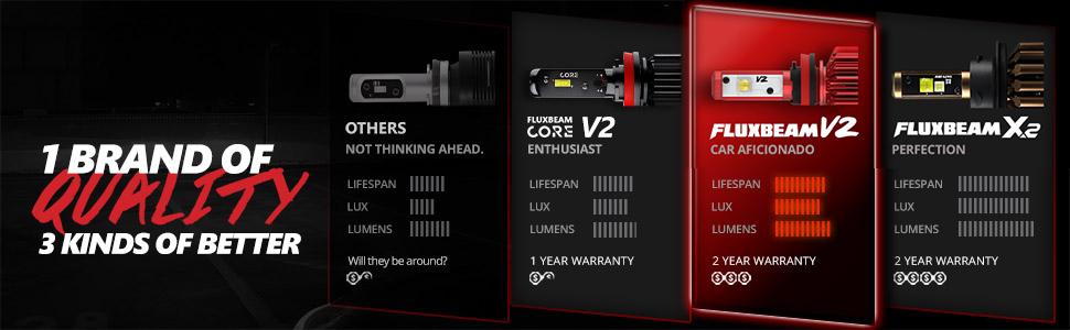 opt7-fluxbeamv2-led-headlights-5000k-5k-bulbs.jpg