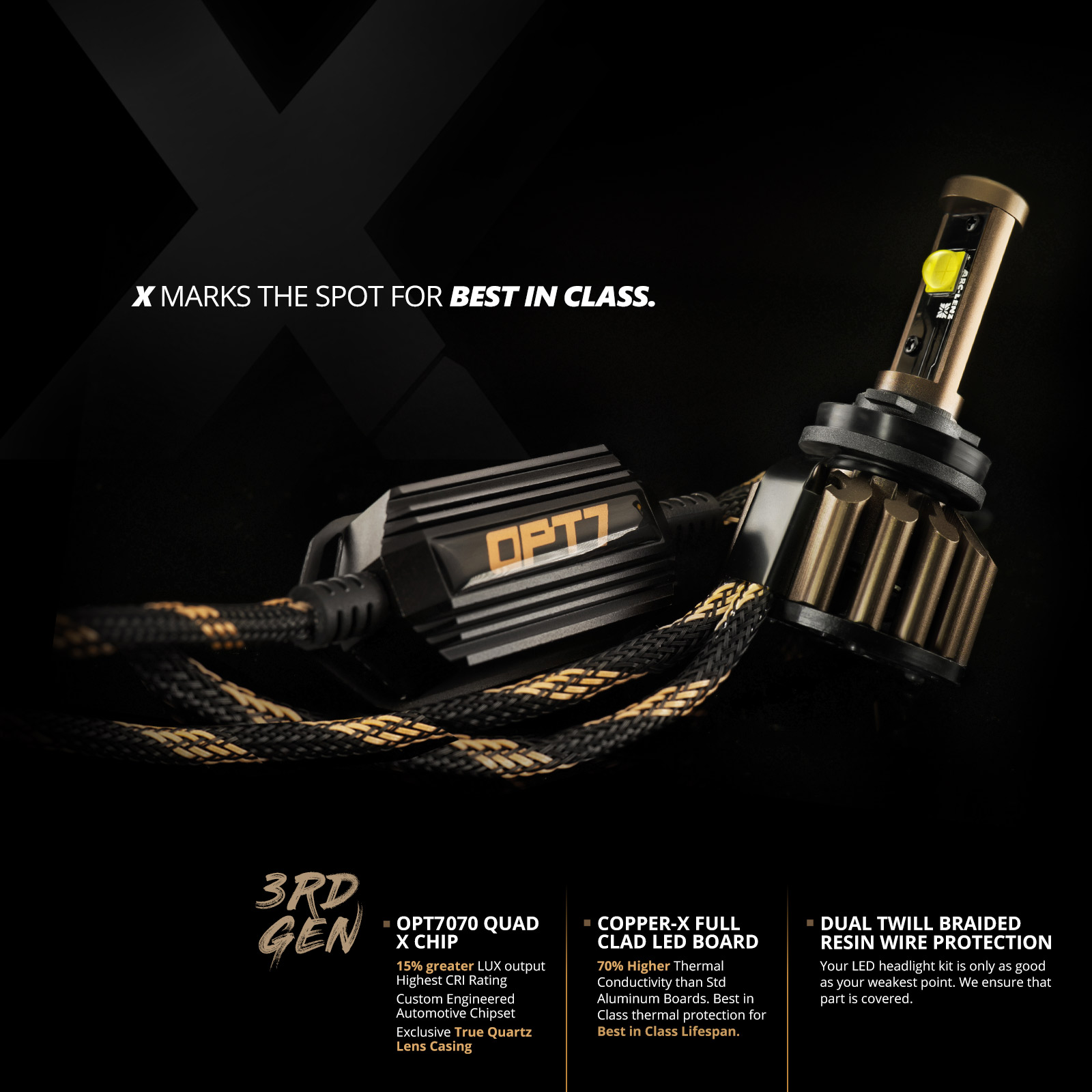 opt7 fluxbeam X v2 led fog bulbs lumens factor.jpg